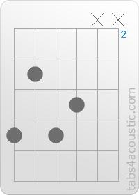 Guitar Chord : Am9
